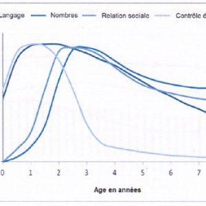 OCDE enfance creche Minilions